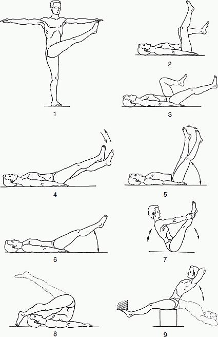 Специальные лимфодренажные упражнения